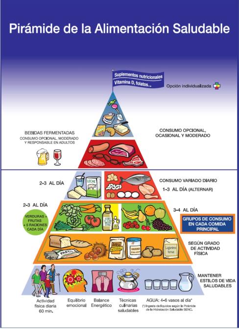 Piramide_senc.png